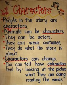 characters--anchor chart