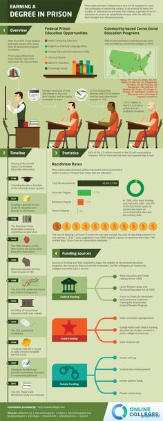 interactive list of logical fallacies   Infographics