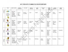 preschool creative curriculum on pinterest 31 pins. Black Bedroom Furniture Sets. Home Design Ideas