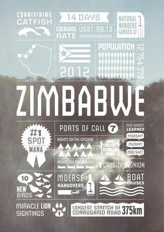 Infographics Africa