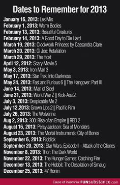 Movie Dates to Remember in 2013
