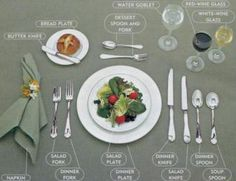 How To Set A Table Properly | Delicious Food Recipes: FORMAL TABLE SETTING
