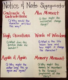 Notice and Note Signposts in your reading.  Good questions for students to ask as they read.