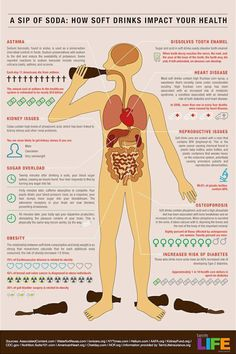 How soft drinks impact your health. Makes me want to try to stop drinking soda.