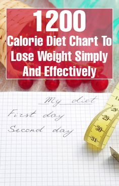 1200 Calorie Diet Chart To Lose Weight Simply And Effectively