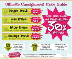 simple consignment pricing guide