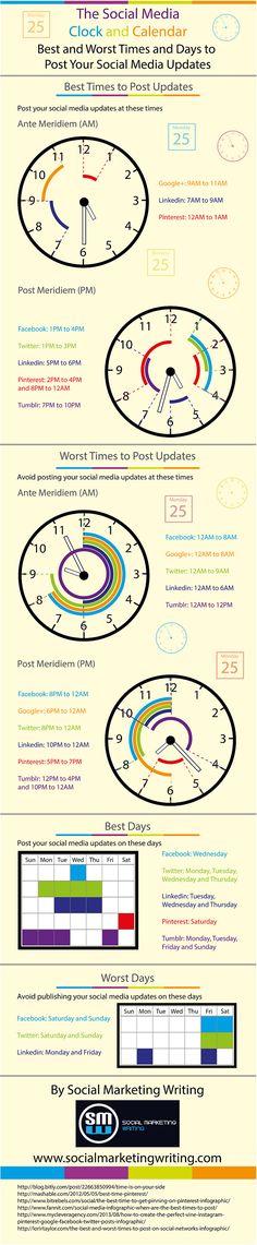 #Infografía: ¿Cuál es el mejor momento para publicar en #RedesSociales?