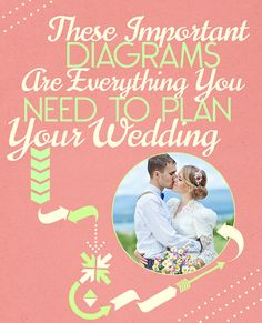 Diagrams for planning a wedding