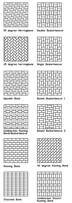 Standard 4 X 8 Paving Patterns
