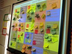 students, twitter galleri, teach stuff, pe4learningcom, small groups, school quot