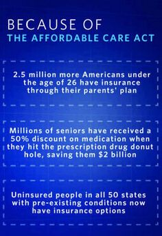 Because of The Affordable Care Act...and the right keep asking what Obama has done correctly...here is but one important thing he has done that has helped millions of Americans!!!! And the list is long :) #Obamacare