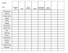 How do you keep track of all those dang IEP minutes? and some teacher-isms :) | The Autism Helper