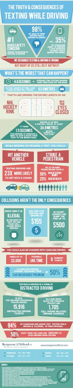 The truth and consequences of texting while driving. #infographic #car #safety #injuries #driving #texting #consequences