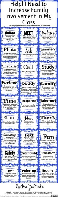 27 Ways to increase family involvement in your class