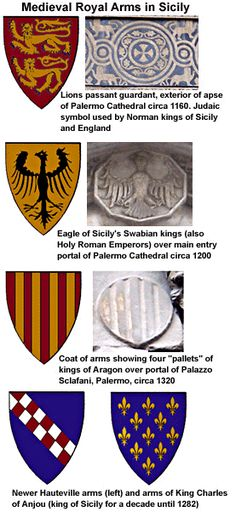 """Sicilian medieval royal heraldry.Medieval coats of arms were often """"canted"""" for surnames, representing them graphically as a kind of rebus. The Grifeo family displayed a griffon, the Leone a lion, the Chiaramonte (light mountain) white mountains, Oliveri an olive tree. Bearing simple geometric designs such as stripes (known as ordinaries), symbols such as stars or animals (called charges) or canting references to surnames, the oldest coats of arms are some of the simplest and most aesthetic."""
