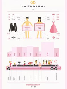 infograph infograph, cost infograph