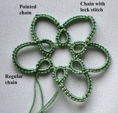 Pointed Chain-tatting