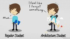 Yes i am an architecture student by arishayustina on for Architecture students 9gag