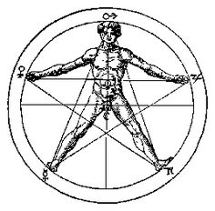 The Meaning Of A Pentagram - there are actually several meanings for the symbol and none of them support the common belief that it is a symbol of evil. It represents the human star, with four limbs and the head. It is a protection against evil. It represents the five elements (air, water, earth and fire with the spirit sitting on top). It was once even a Christian symbol, representing the five wounds of Christ. An open pentagram is aware and active - a closed pentagram contains and protects.
