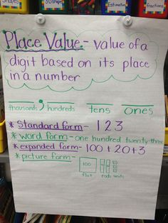 Anchor Chart - Place Value