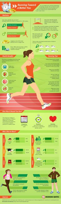 Awesome infographic on running for health.