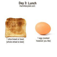 diet digest, lunches, weight loss, diets, lunch today, diet plans, militari diet, military diet, checkout diet