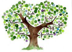 family tree idea: Angela Vandenbogaard