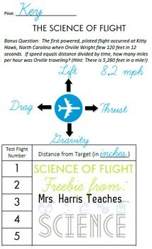 FREE Science of Flight Science Lesson