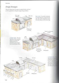 outdoor kitchen l-shape, garden decor, idea, kitchen outdoor pallets, outdoor kitchens