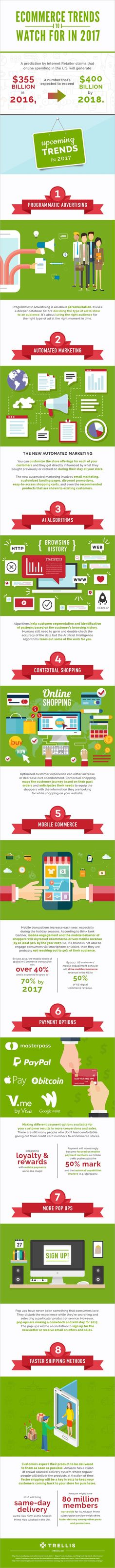 Ecommerce Trends to Watch for in 2017 #Infographic #Ecommerce #Marketing