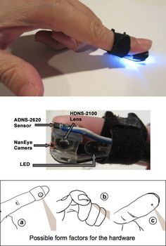 Autodesk's Magic Finger Input Device Prototype