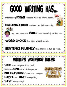 Writing- 6 traits