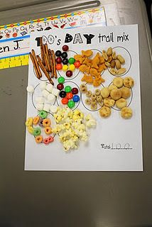 100th Day Of School On Pinterest 95 Pins