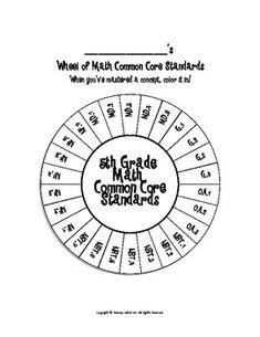 WHEEL OF 5TH GRADE MATH COMMON CORE STANDARDS - TeachersPayTeachers.com