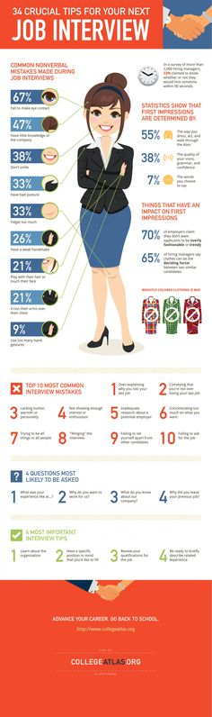 34 Crucial Tips for Your Next Job Interview -Going on a job interview can be intimidating. Not only are you worried about impressing the company with your skills and experience, but you're also worried about making rookie mistakes. CollegeAtlas.org's latest infographic outlines the most common mistakes made during interviews while providing c...	 -shared by college-atlas | published Mar 09, 2014