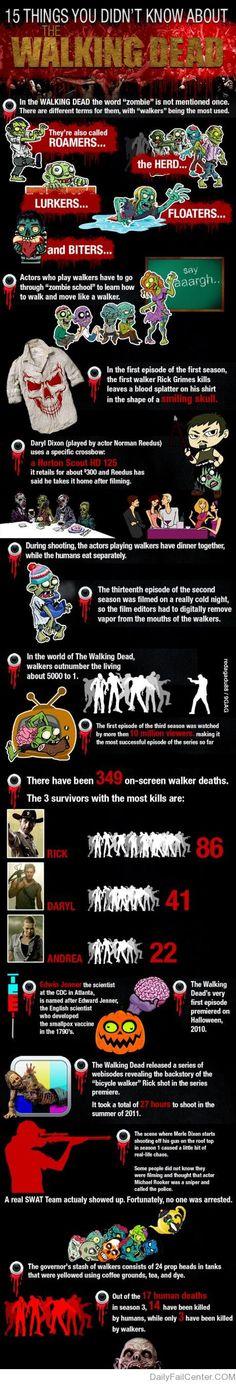 Things you didn't know about The Walking Dead