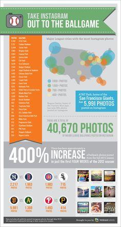 instagram infograph, awesom pin, balls, baseball, social media, parks, nostalgia, game, instagram awesom