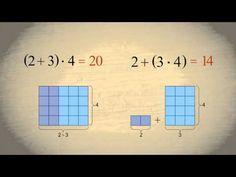 7 - Associative and Distributive Properties of Multiplication #math