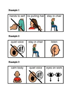 Special education behavior plans and visual supports pic more