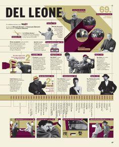 La parte del leone by Micaela Bonetti, via Behance