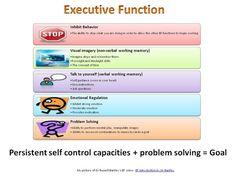 Executive Functioning vs. Social Skills - a neurodiverse perspective