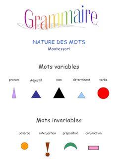 Fiches de grammaire (fr)