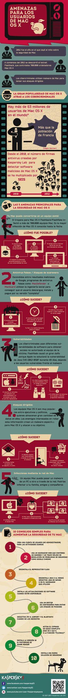 Amenazas para los usuarios de Mac OS X #infografia #infographic #apple