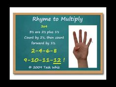 3's Finger Multiplication Rhymes - Learn to Multiply by 3