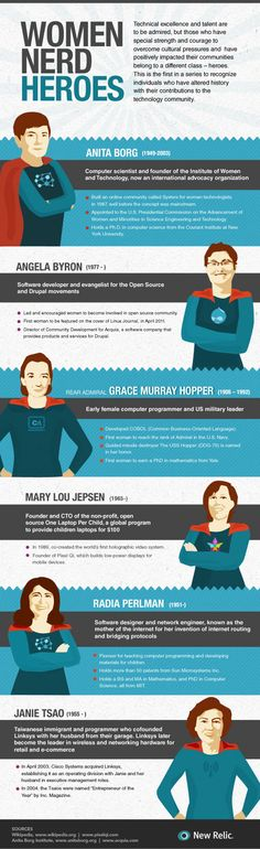 Forget Wonder Woman: These Women Nerds Are Our Real Superheroes