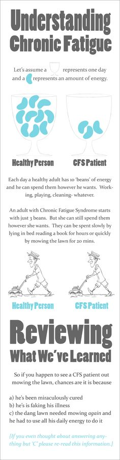 Understanding the physical limitations of Chronic fatigue Syndrome