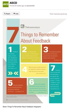 Seven good things to remember about feedback in the learning environment.