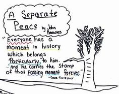 the symbolism in a seperate peace by john knowles In the novel, a separate peace, by john knowles, finny's character is developed through the use of archetypal character and images.