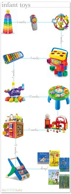 a great list of infant toys for the 6 - 12 month olds!