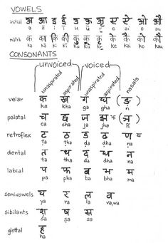 my self in sanskrit language Sanskrit is a language of vibration, meaning the energy is held in the  cut out  the lies you may tell yourself and stop listening to what other.
